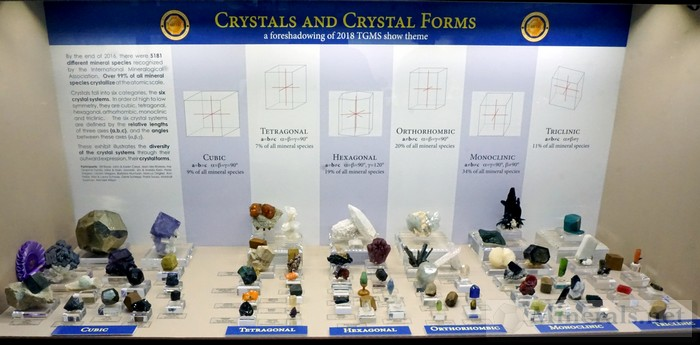 Crystals and Crystal Forms, a Forshadowing of the 2018 Tucson Theme