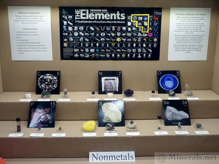 Nonmetals and Elements