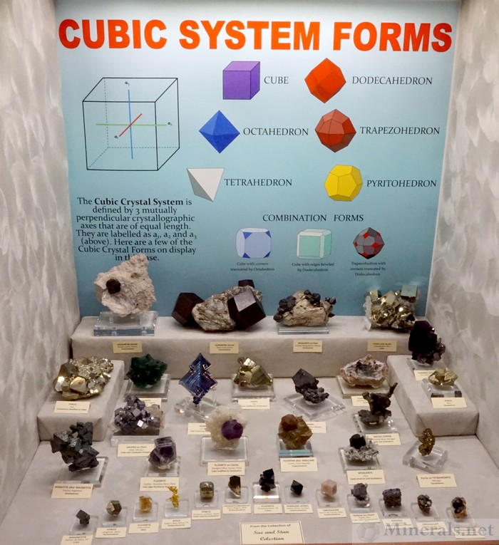 Cubic System Forms, From the Collection of Sue and Stan Celestian