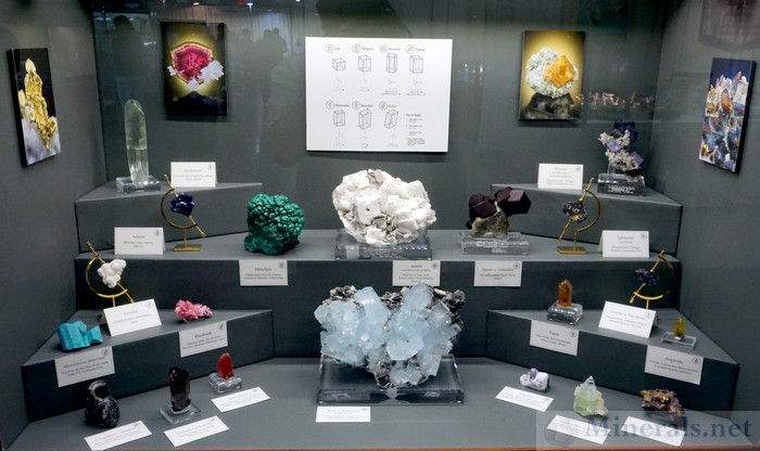 Minerals of Different Crystal Systems